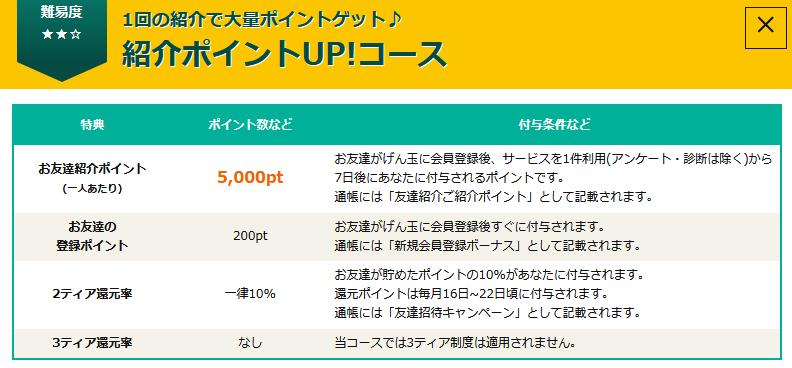 げん玉紹介ポイントUP!コース